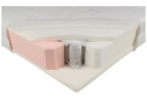 M-concept (Beddenreus) Pocket Comfort X2000 pocketveermatras